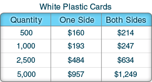 White Plastic Business Card Pricing